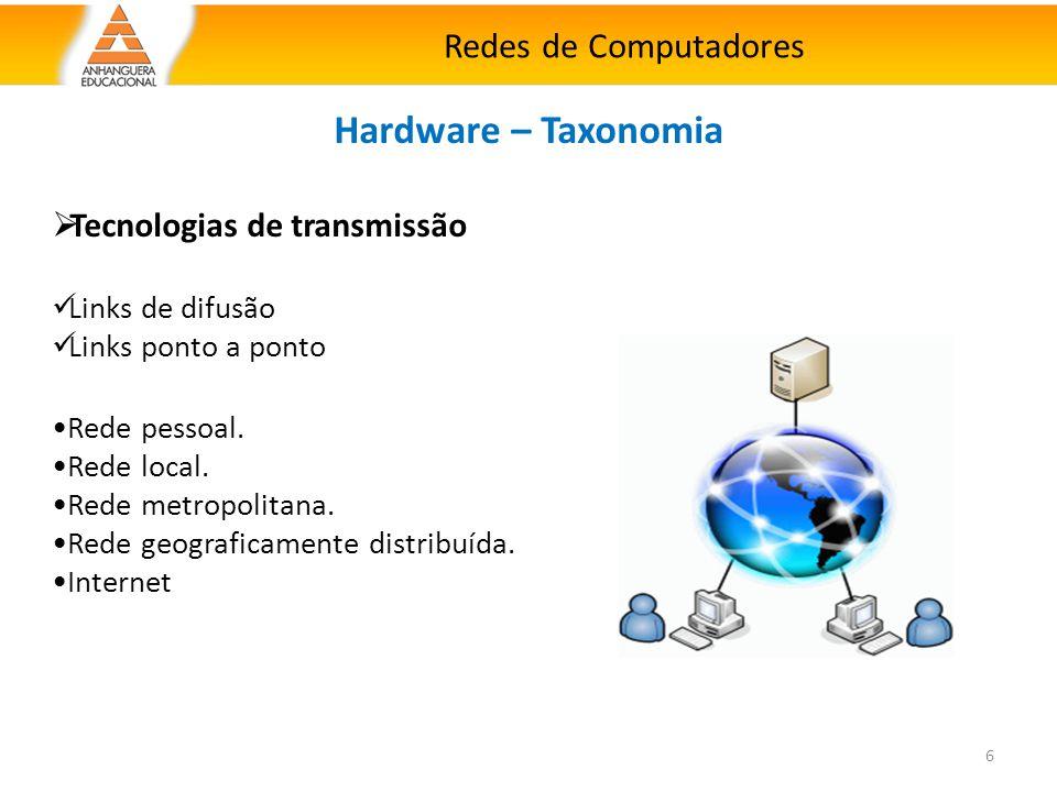 Hardware – Taxonomia Redes de Computadores Tecnologias de transmissão