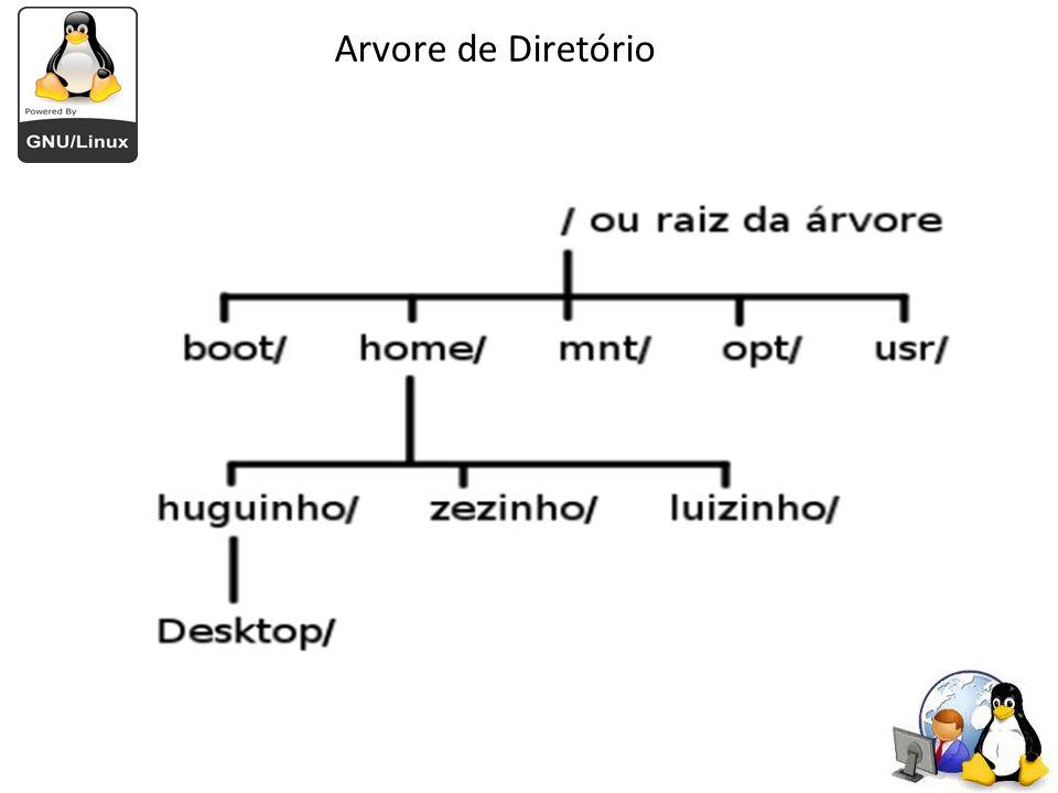Arvore de Diretório