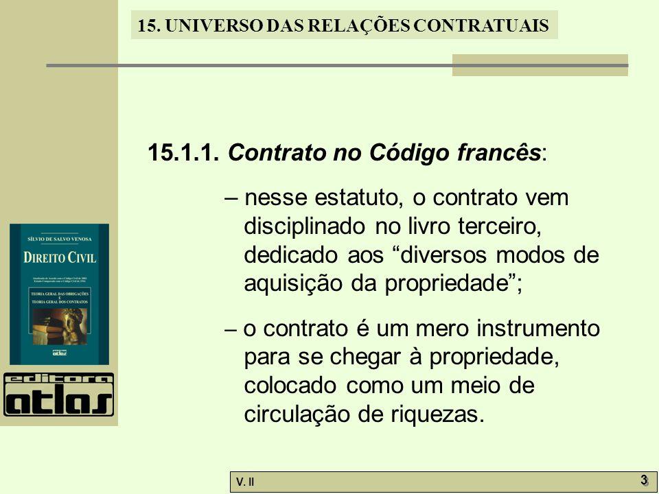 15.1.1. Contrato no Código francês: