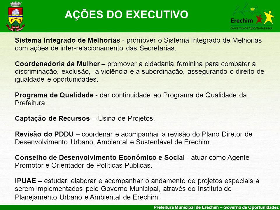 AÇÕES DO EXECUTIVO Sistema Integrado de Melhorias - promover o Sistema Integrado de Melhorias com ações de inter-relacionamento das Secretarias.