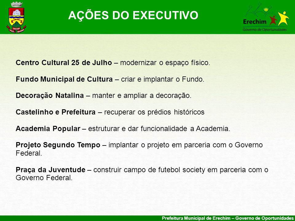 AÇÕES DO EXECUTIVO Centro Cultural 25 de Julho – modernizar o espaço físico. Fundo Municipal de Cultura – criar e implantar o Fundo.