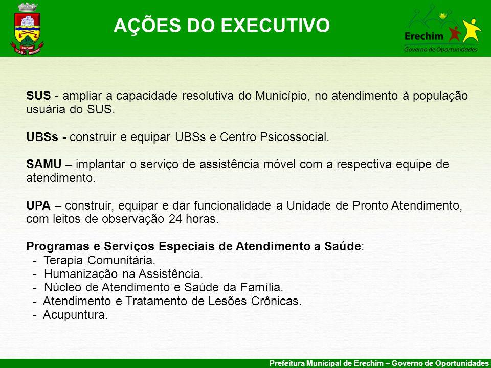 AÇÕES DO EXECUTIVO SUS - ampliar a capacidade resolutiva do Município, no atendimento à população usuária do SUS.