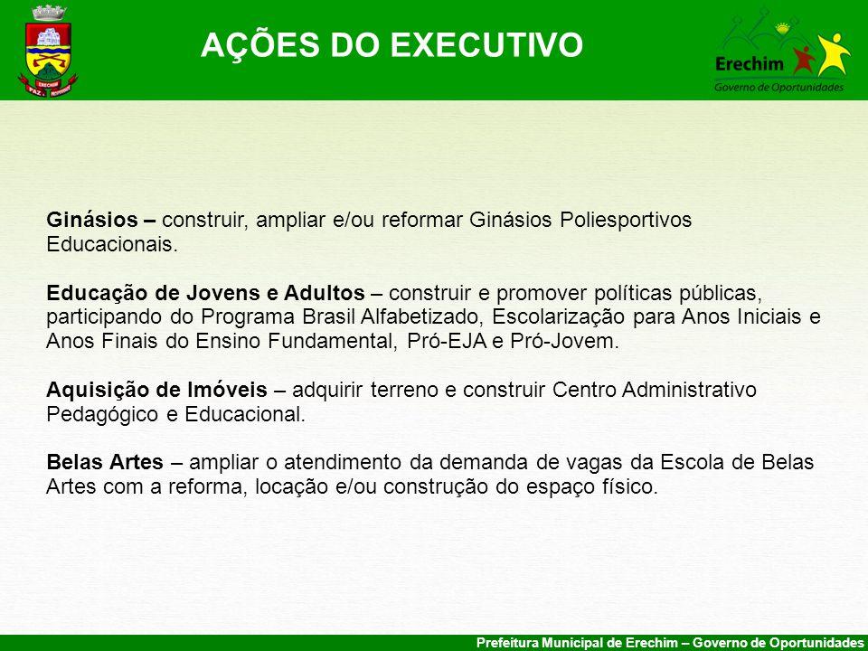 AÇÕES DO EXECUTIVO Ginásios – construir, ampliar e/ou reformar Ginásios Poliesportivos Educacionais.