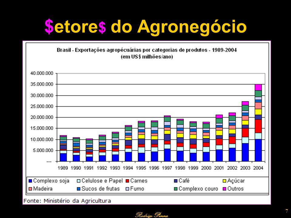 $etore$ do Agronegócio