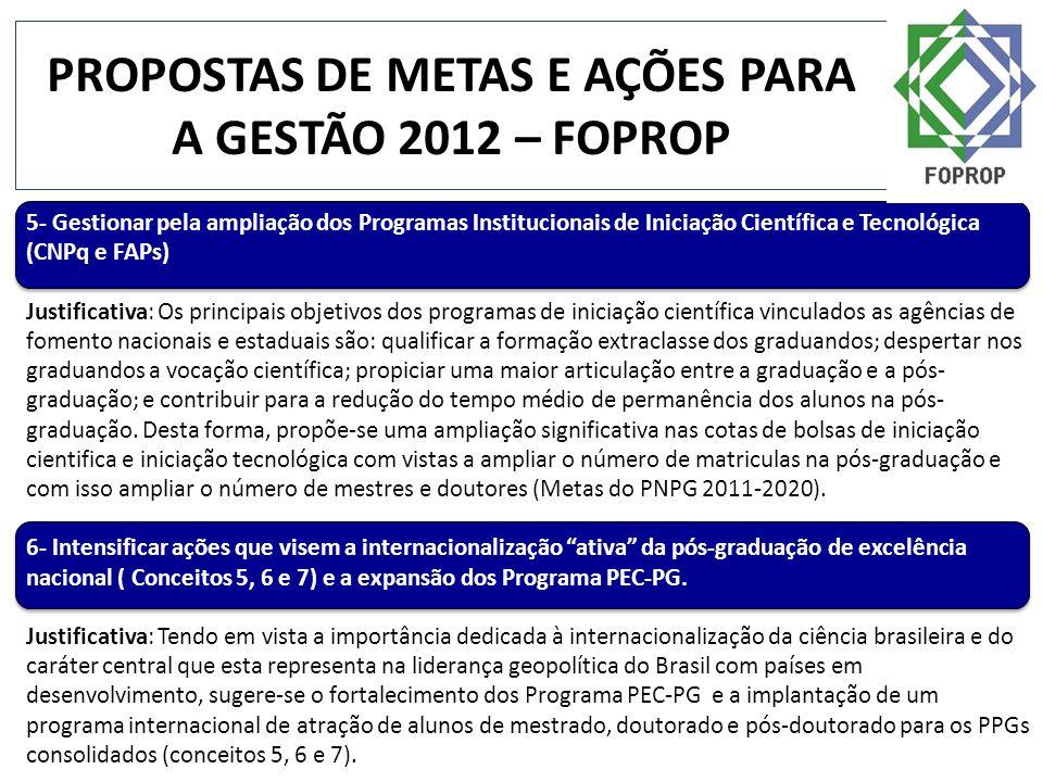 PROPOSTAS DE METAS E AÇÕES PARA A GESTÃO 2012 – FOPROP