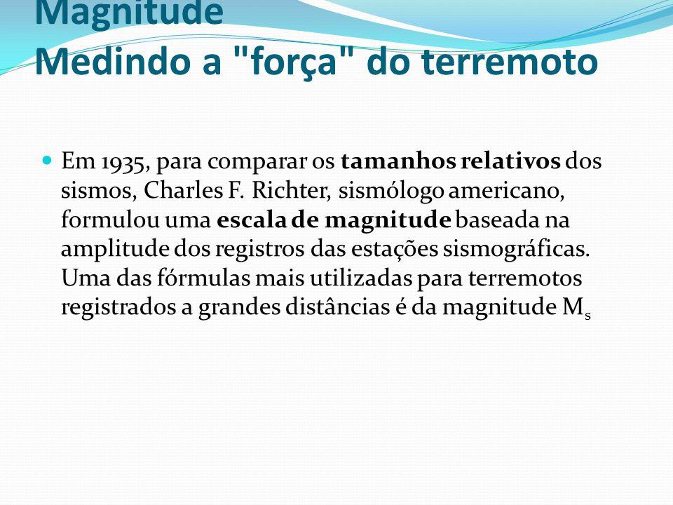 Magnitude Medindo a força do terremoto