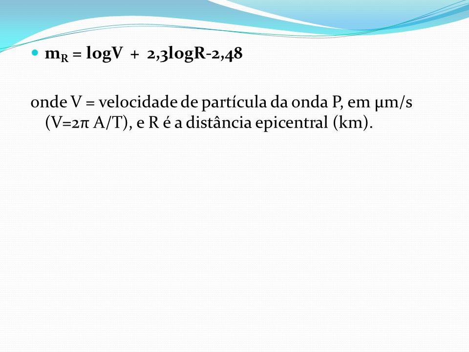 mR = logV + 2,3logR-2,48 onde V = velocidade de partícula da onda P, em μm/s (V=2π A/T), e R é a distância epicentral (km).