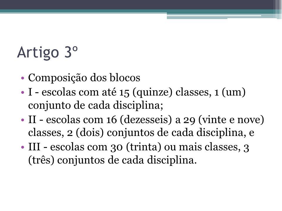 Artigo 3º Composição dos blocos
