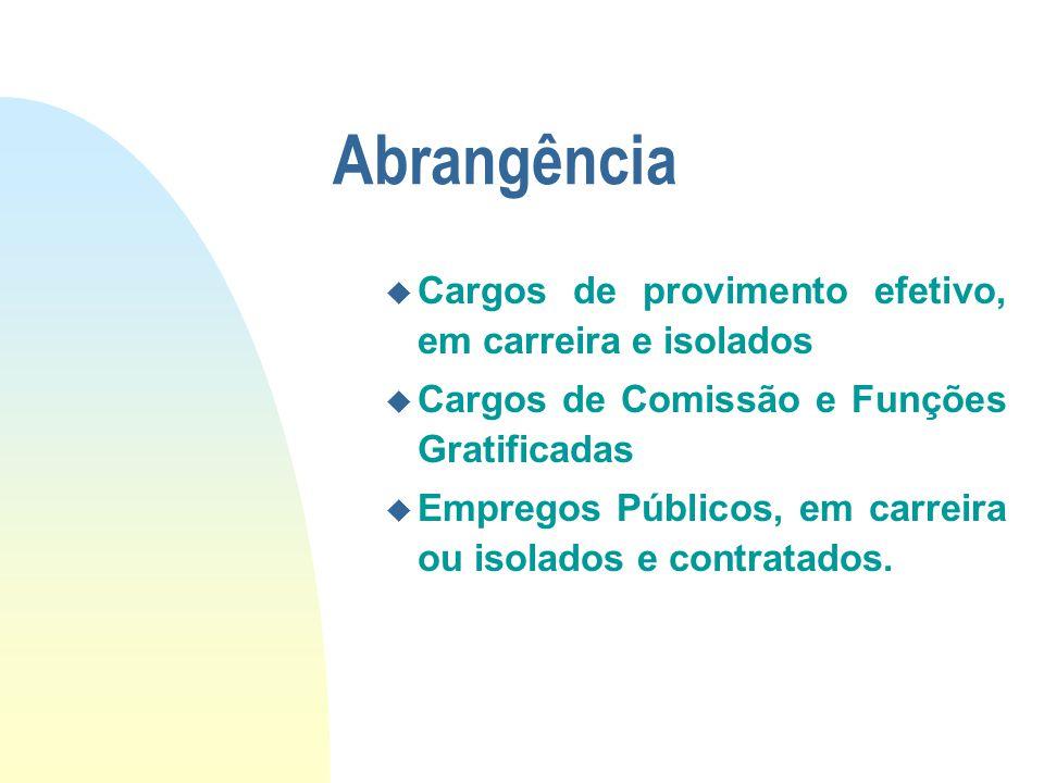 Abrangência Cargos de provimento efetivo, em carreira e isolados