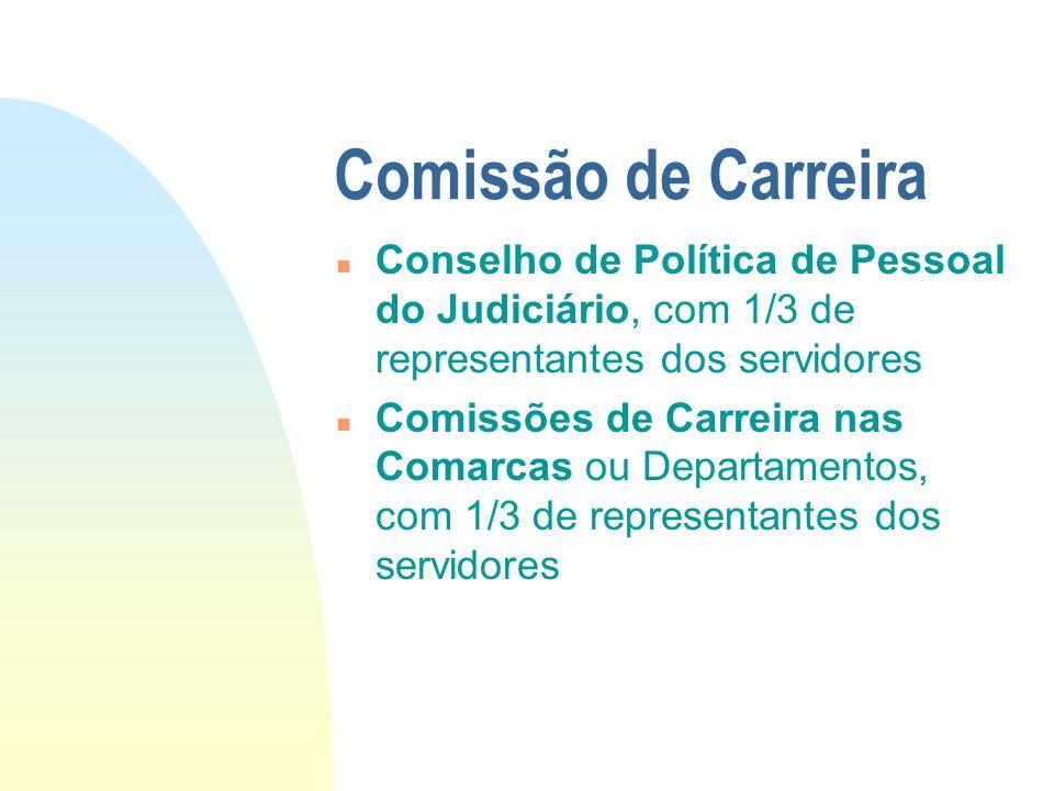 Comissão de Carreira Conselho de Política de Pessoal do Judiciário, com 1/3 de representantes dos servidores.