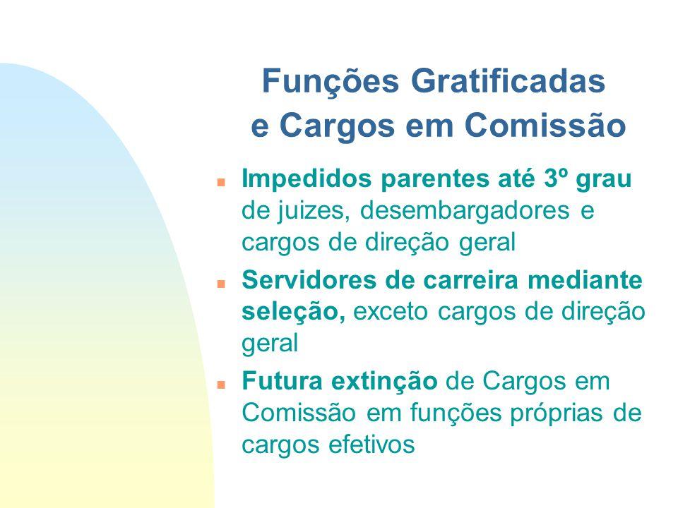 Funções Gratificadas e Cargos em Comissão