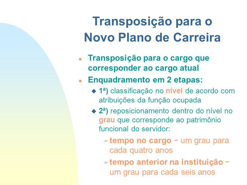 Transposição para o Novo Plano de Carreira
