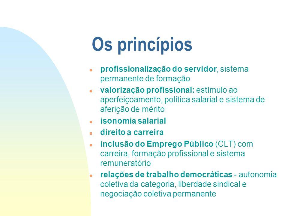 Os princípios profissionalização do servidor, sistema permanente de formação.