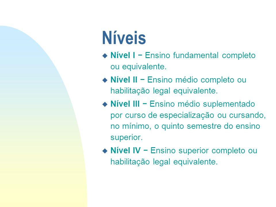 Níveis Nível I − Ensino fundamental completo ou equivalente.
