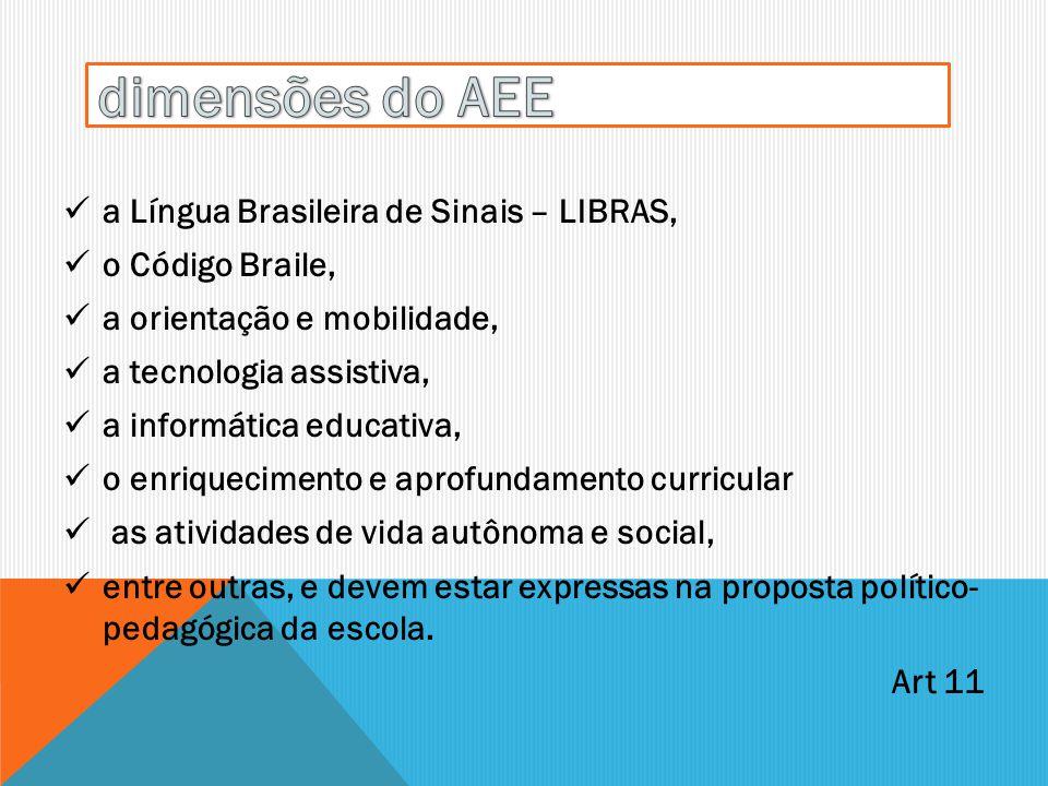 dimensões do AEE a Língua Brasileira de Sinais – LIBRAS,