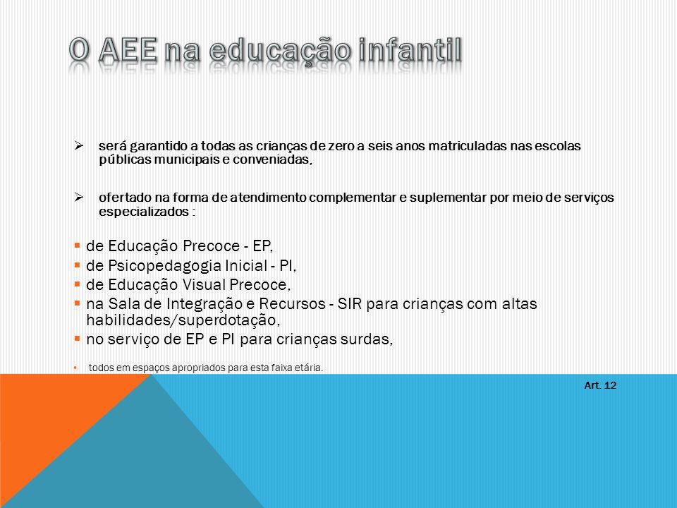O AEE na educação infantil