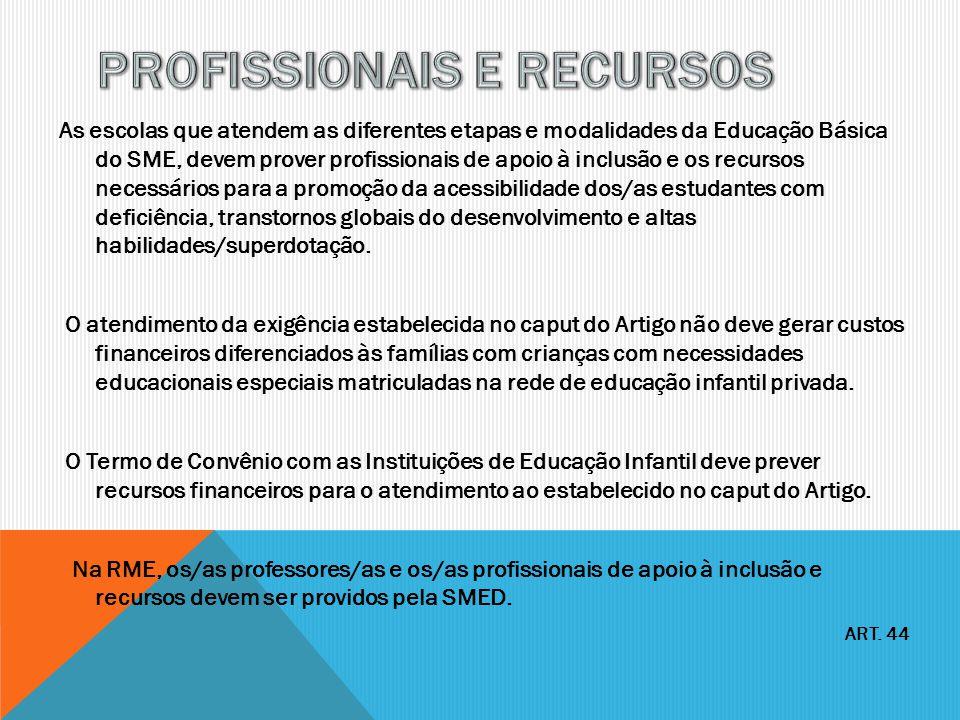 PROFISSIONAIS E RECURSOS
