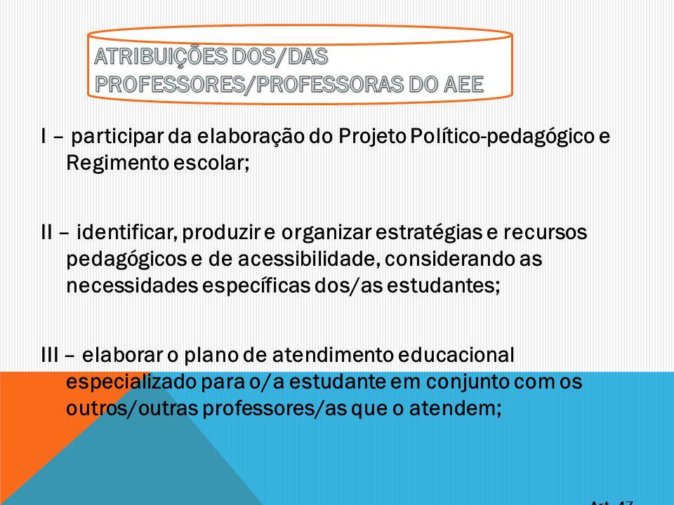 ATRIBUIÇÕES DOS/DAS PROFESSORES/PROFESSORAS DO AEE