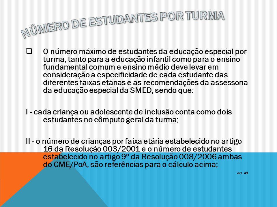 NÚMERO DE ESTUDANTES POR TURMA