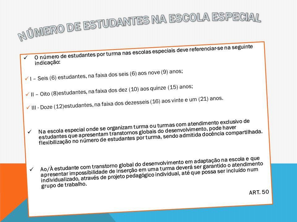 NÚMERO DE ESTUDANTES NA ESCOLA ESPECIAL