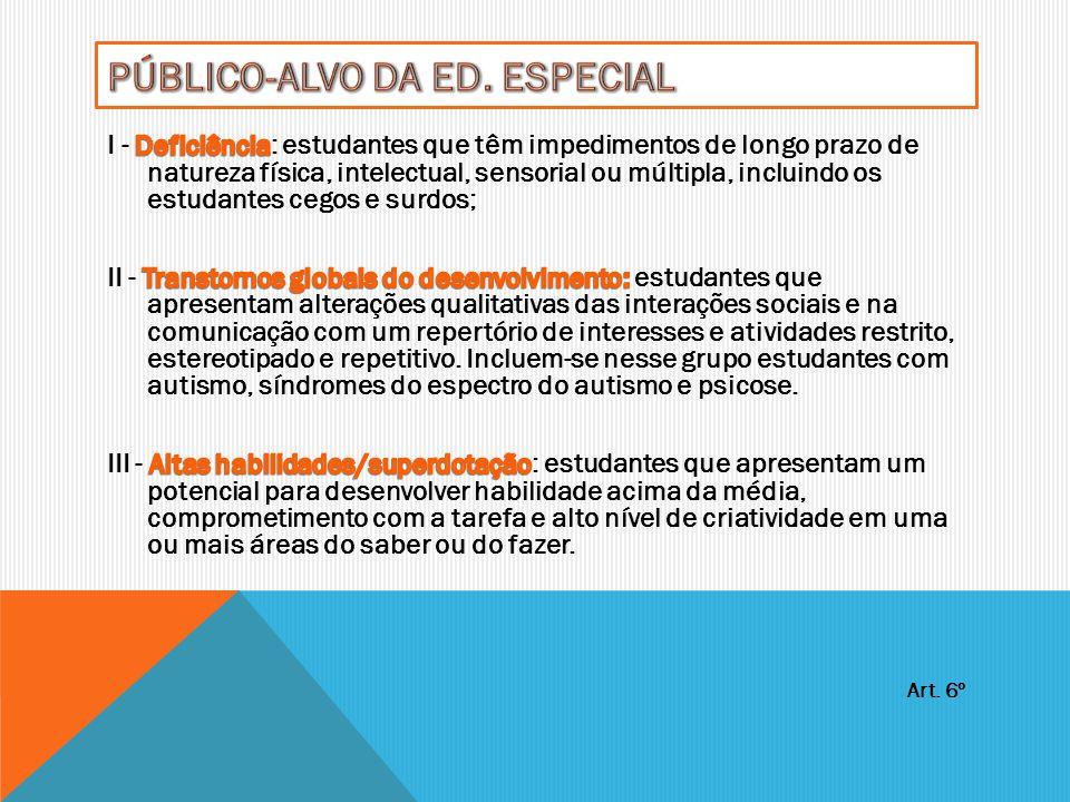 PÚBLICO-ALVO DA ED. ESPECIAL