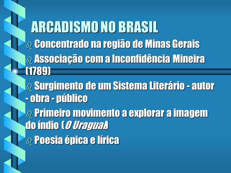ARCADISMO NO BRASIL Concentrado na região de Minas Gerais