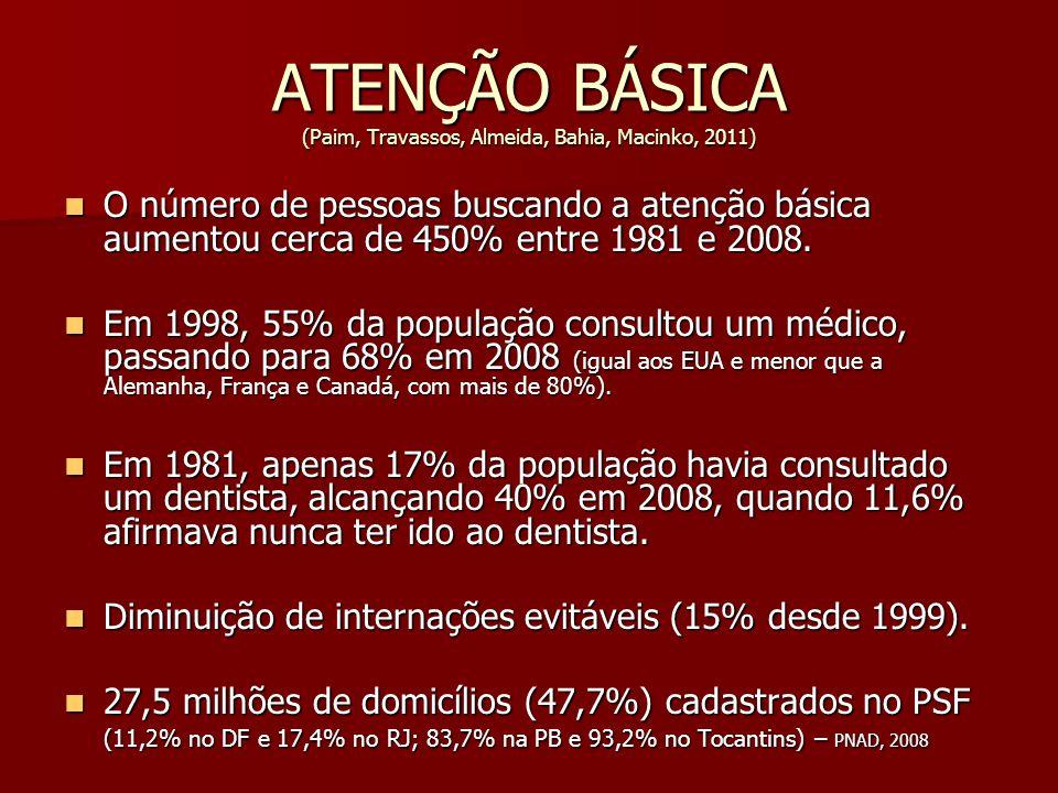 ATENÇÃO BÁSICA (Paim, Travassos, Almeida, Bahia, Macinko, 2011)