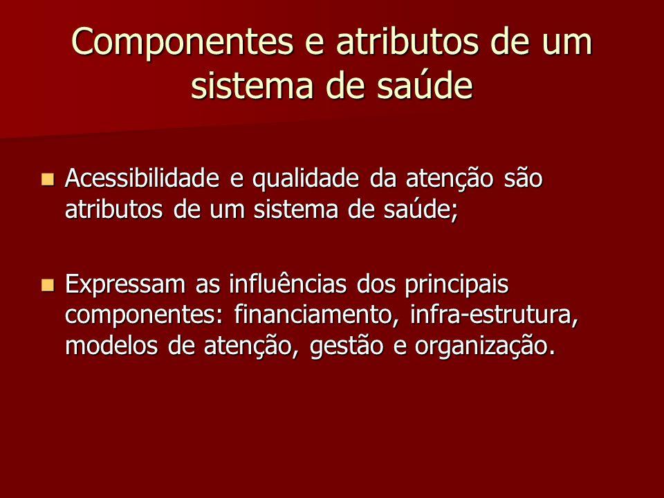 Componentes e atributos de um sistema de saúde