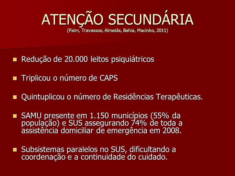 ATENÇÃO SECUNDÁRIA (Paim, Travassos, Almeida, Bahia, Macinko, 2011)