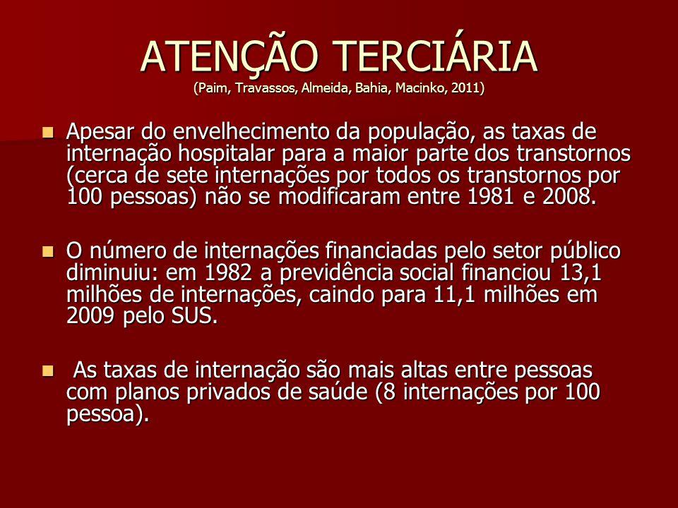 ATENÇÃO TERCIÁRIA (Paim, Travassos, Almeida, Bahia, Macinko, 2011)