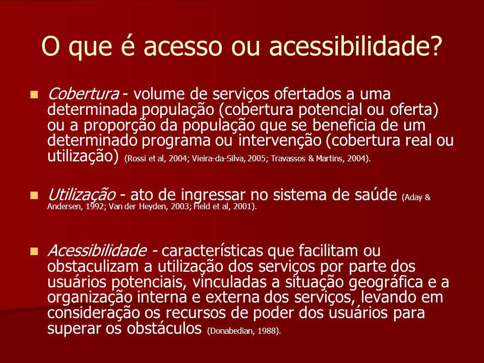 O que é acesso ou acessibilidade
