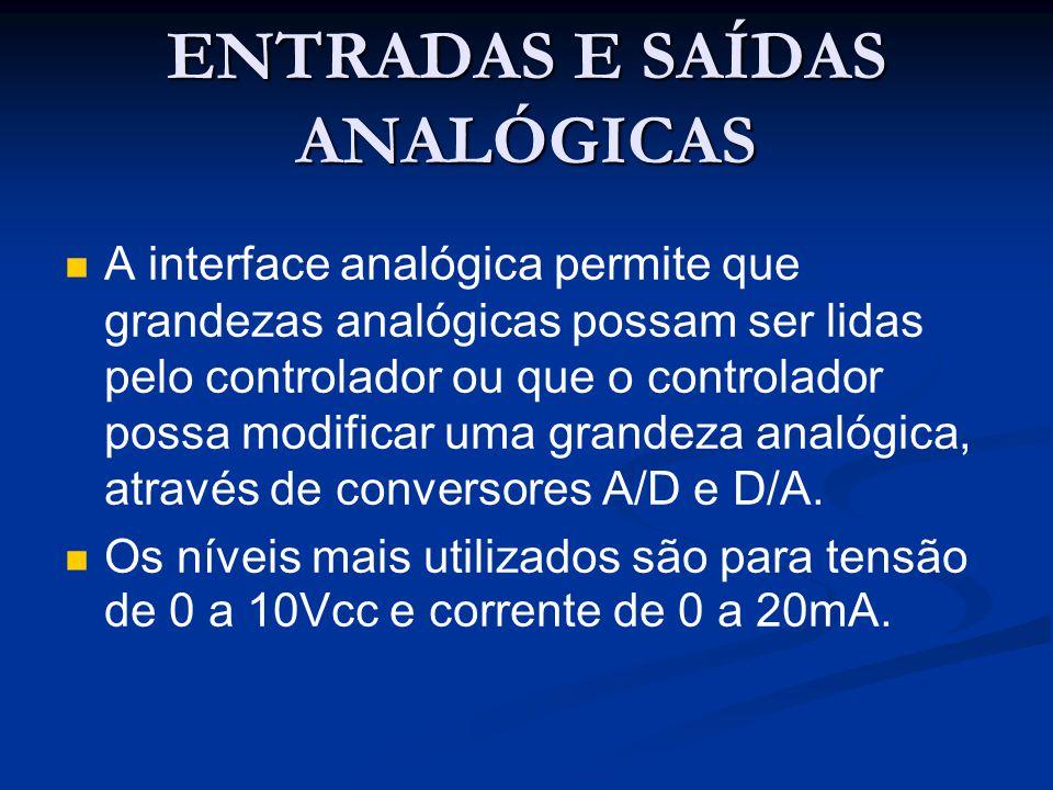 ENTRADAS E SAÍDAS ANALÓGICAS