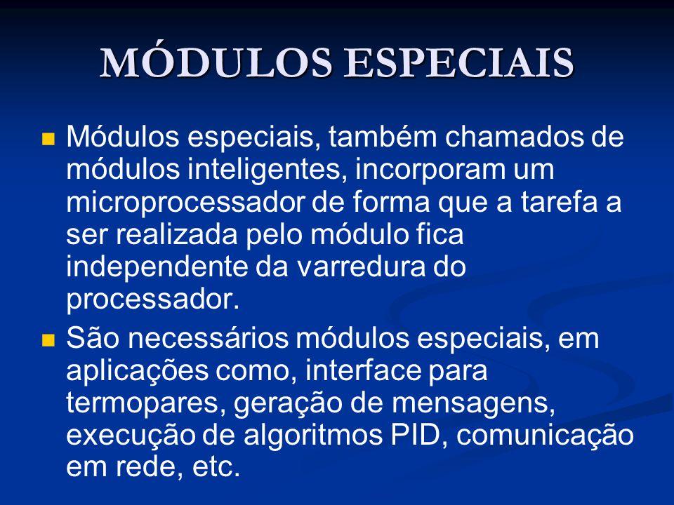 MÓDULOS ESPECIAIS