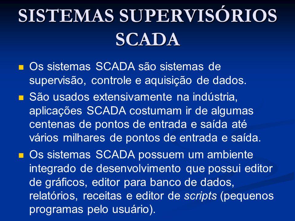 SISTEMAS SUPERVISÓRIOS SCADA