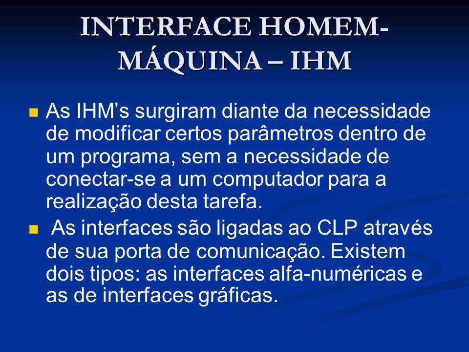 INTERFACE HOMEM-MÁQUINA – IHM