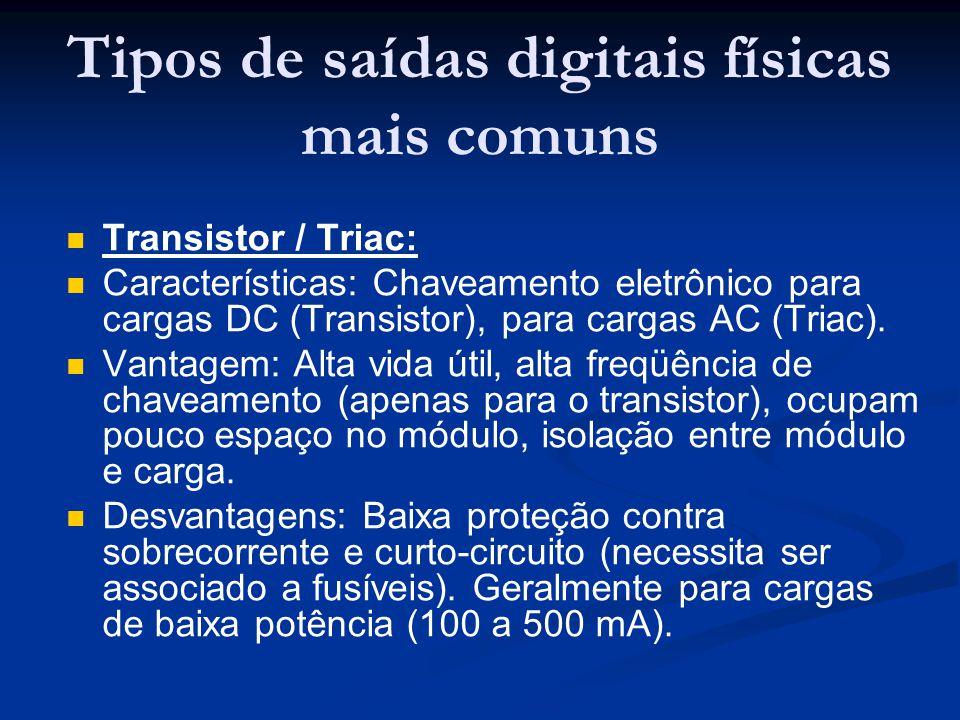 Tipos de saídas digitais físicas mais comuns