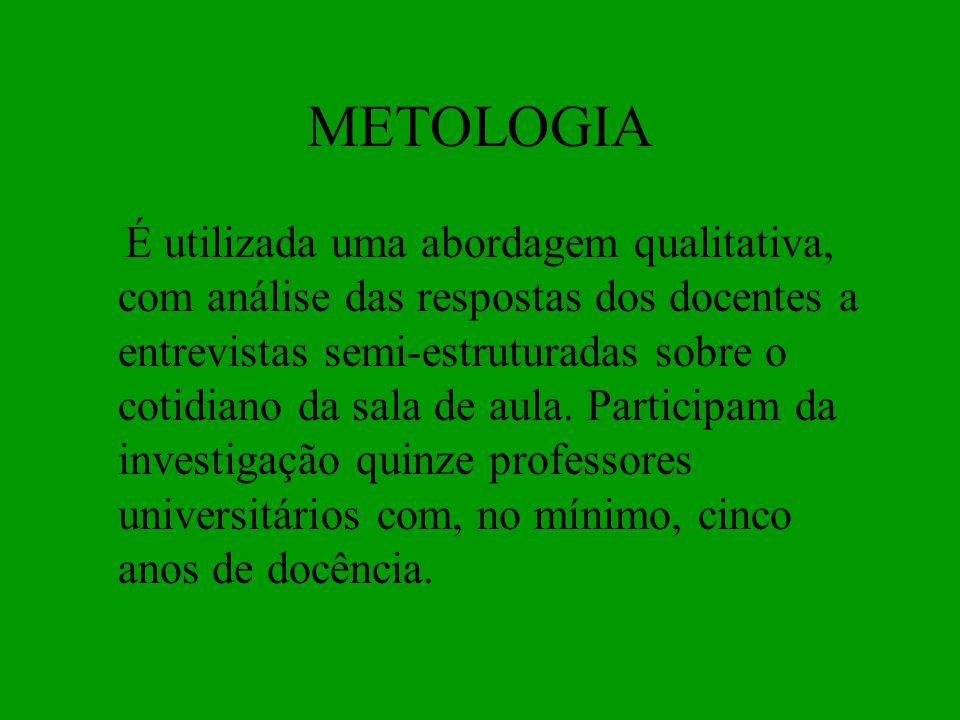METOLOGIA