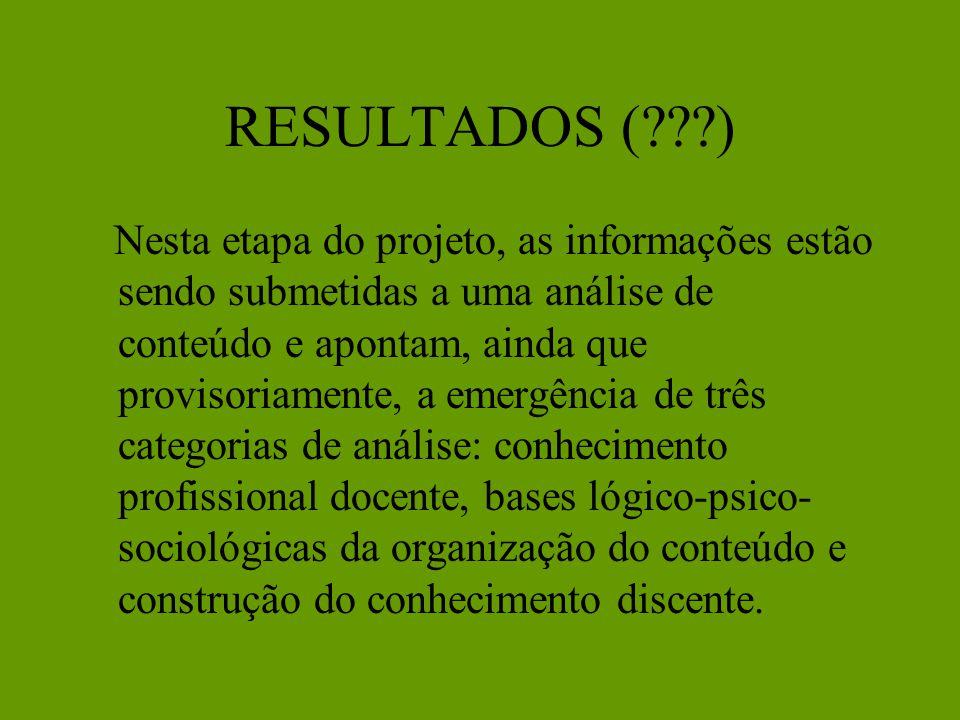 RESULTADOS ( )