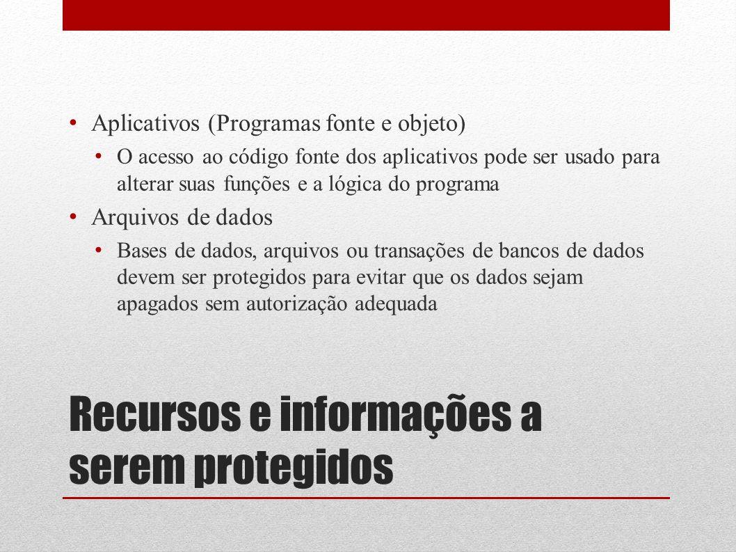 Recursos e informações a serem protegidos