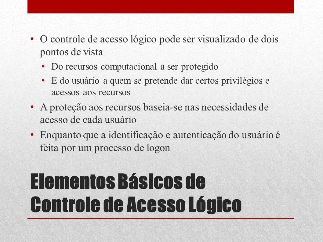 Elementos Básicos de Controle de Acesso Lógico