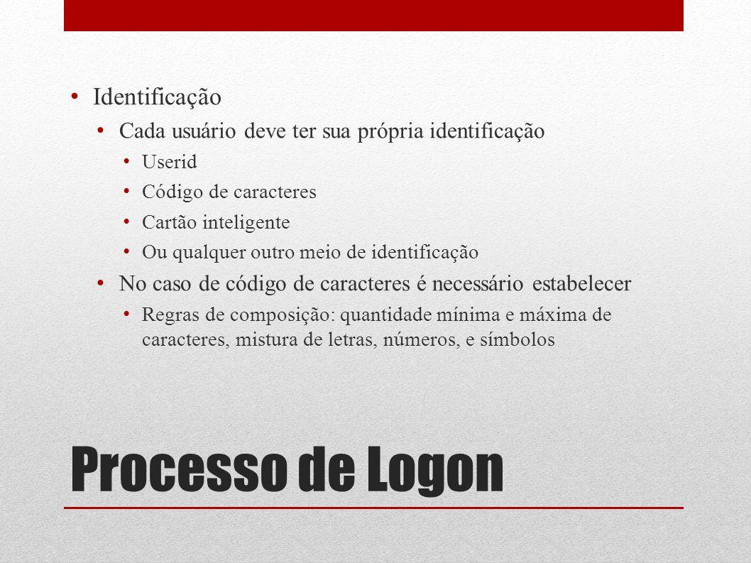 Processo de Logon Identificação
