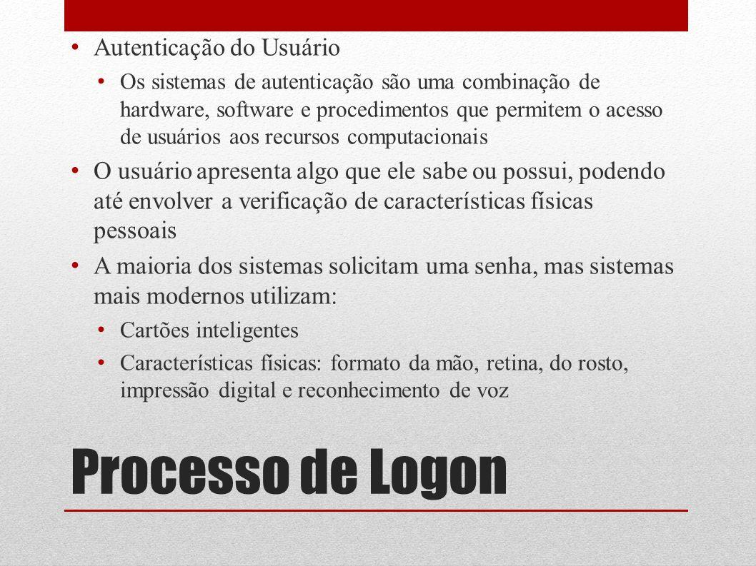 Processo de Logon Autenticação do Usuário