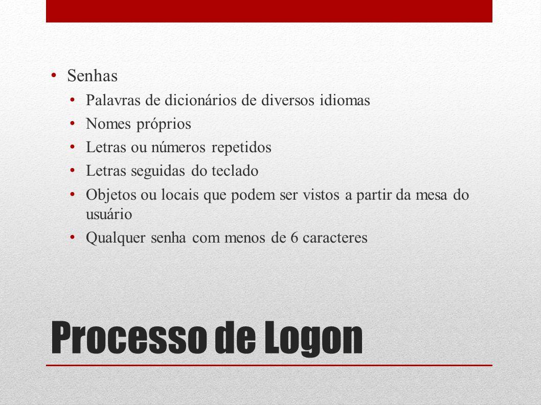 Processo de Logon Senhas Palavras de dicionários de diversos idiomas