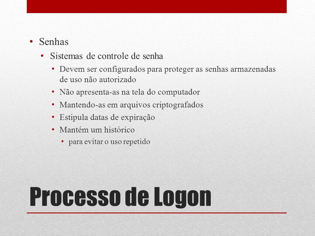 Processo de Logon Senhas Sistemas de controle de senha