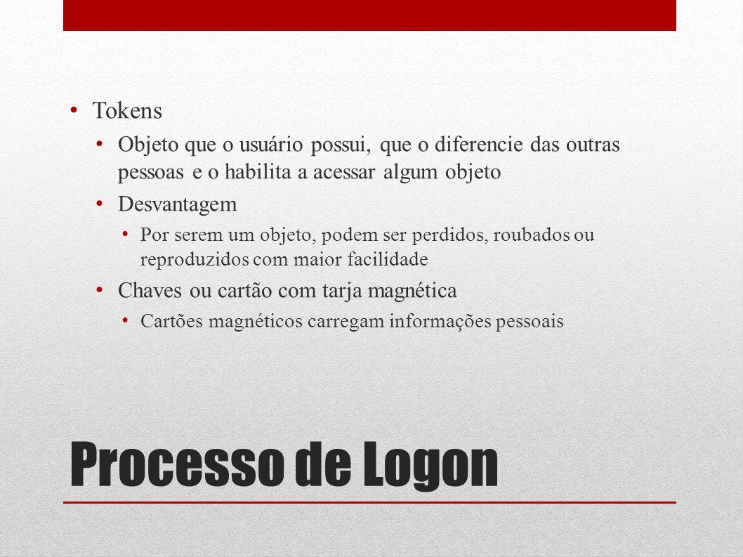 Processo de Logon Tokens