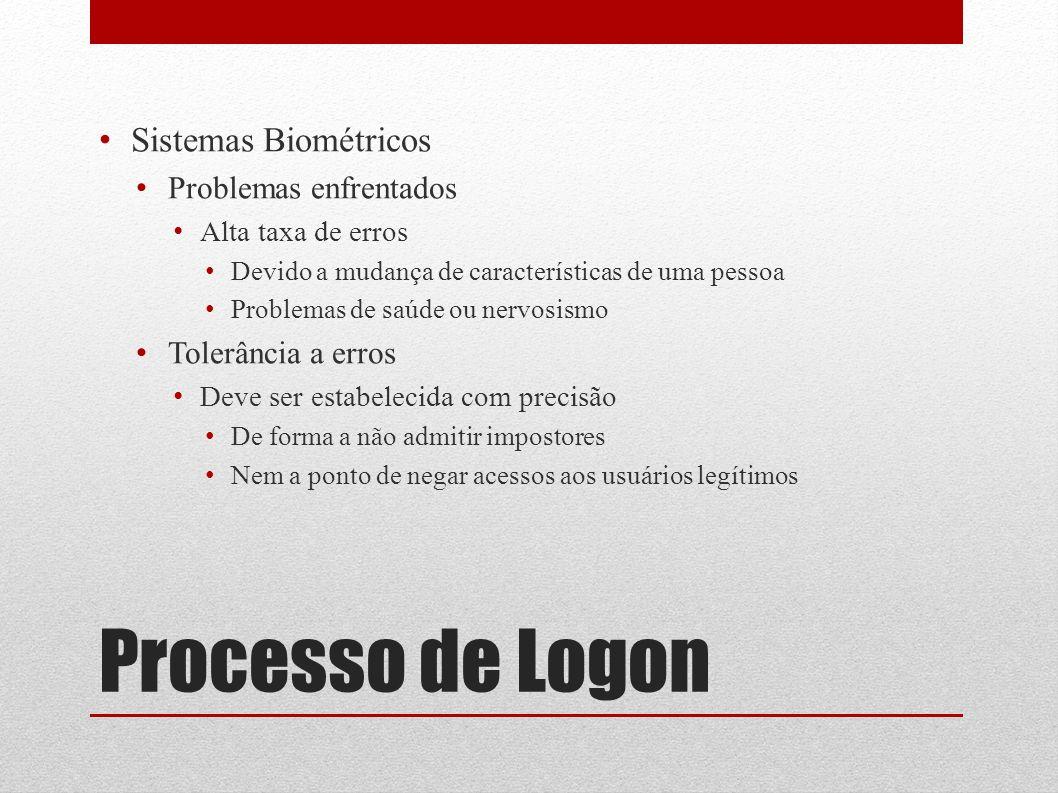 Processo de Logon Sistemas Biométricos Problemas enfrentados
