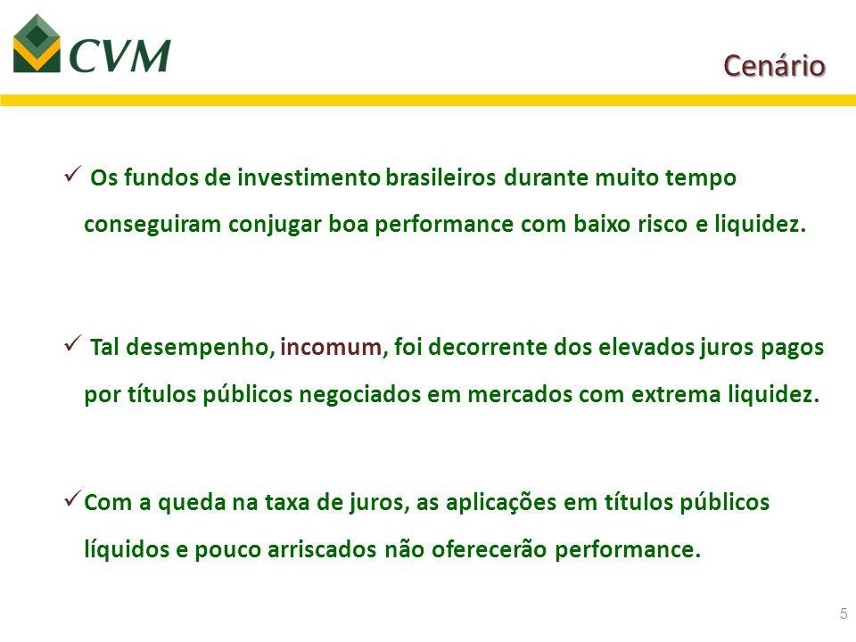 Cenário Os fundos de investimento brasileiros durante muito tempo conseguiram conjugar boa performance com baixo risco e liquidez.
