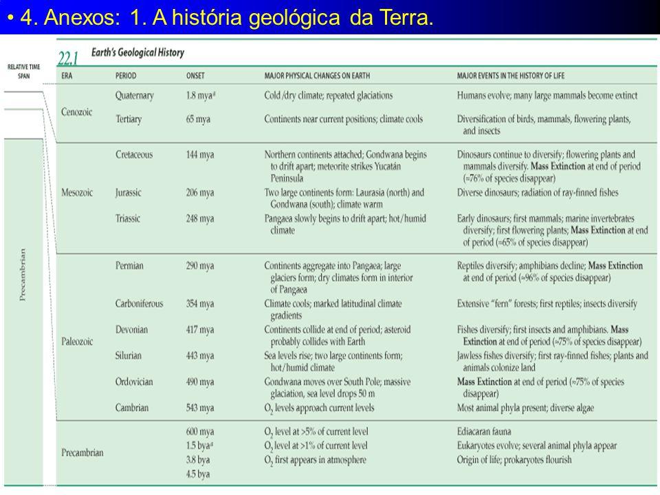 4. Anexos: 1. A história geológica da Terra.