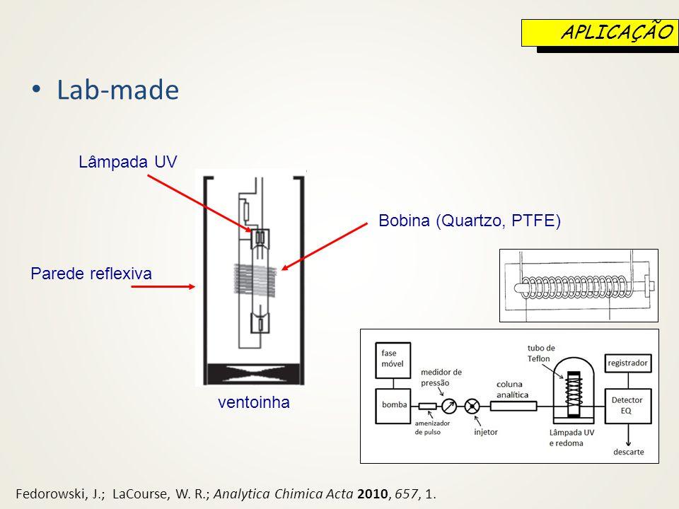 Lab-made APLICAÇÃO Lâmpada UV Bobina (Quartzo, PTFE) Parede reflexiva