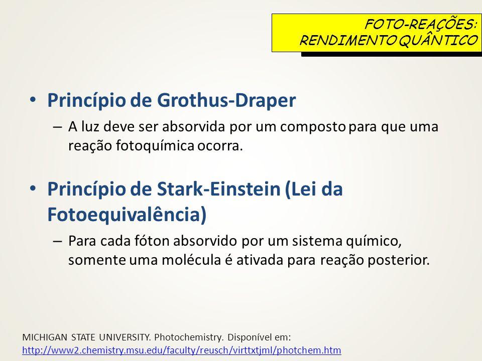Princípio de Grothus-Draper